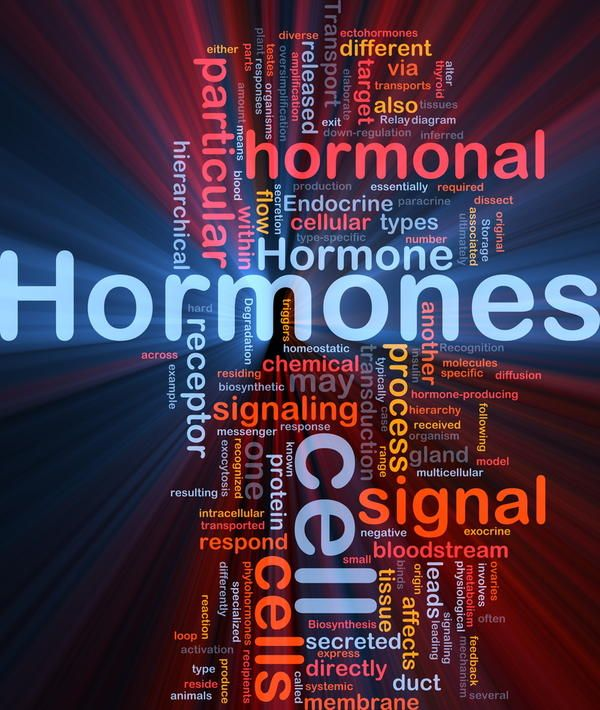 how to get your hormones tested