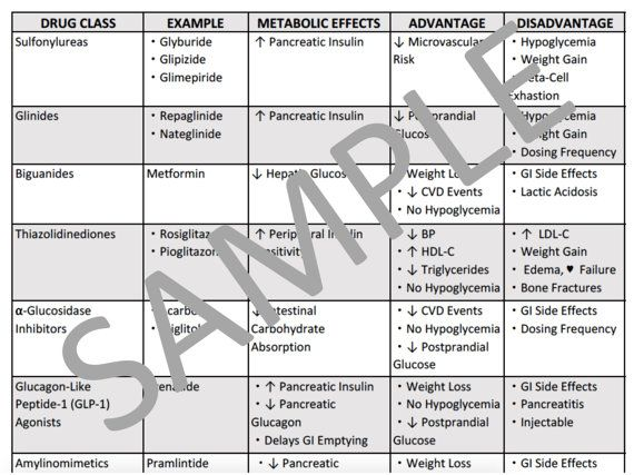 The 25+ best Bile acid sequestrants ideas on Pinterest - drug classification chart