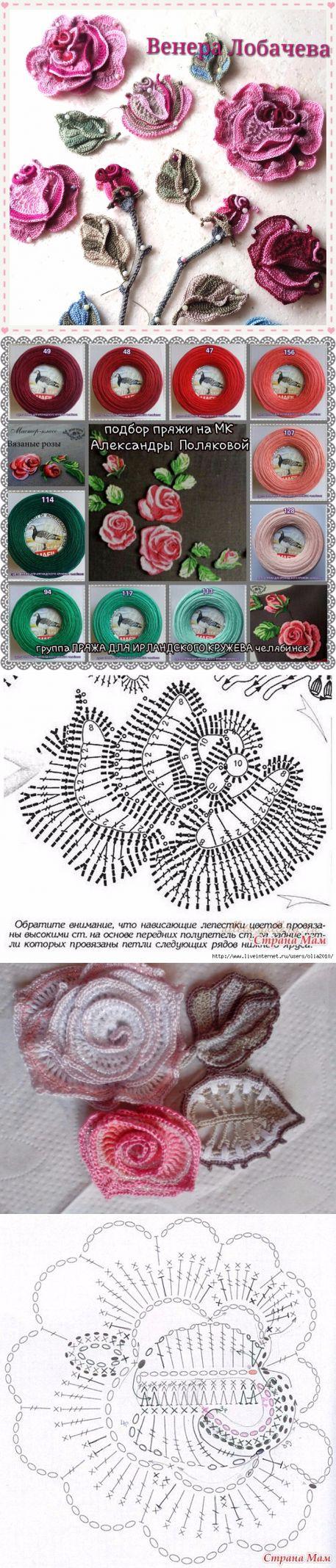 904 besten Szydełkowe kwiaty(crochet flowers) Bilder auf Pinterest ...