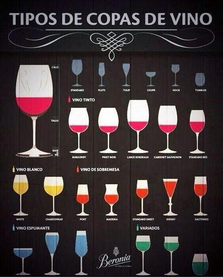 Consejos para saber qué copas elegir para cada vino y licor cuando tengas una reunión en casa y sirvas cócteles especiales