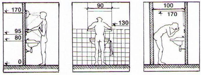 Bathroom Planning Guide - L' Essenziale
