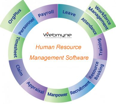 Best Human Resource Management Software Images On