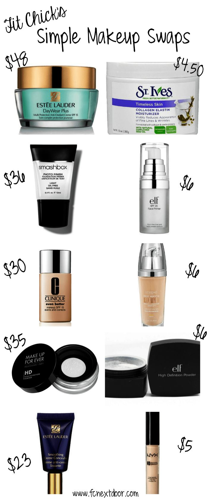 Wonderful > Drugstore Dupe For Makeup Forever Hd