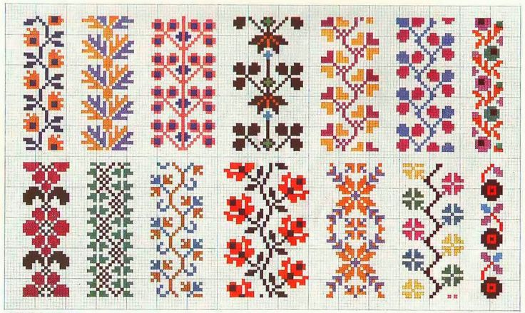 Border 74 | Free chart for cross-stitch, filet crochet | Chart for pattern - Gráfico