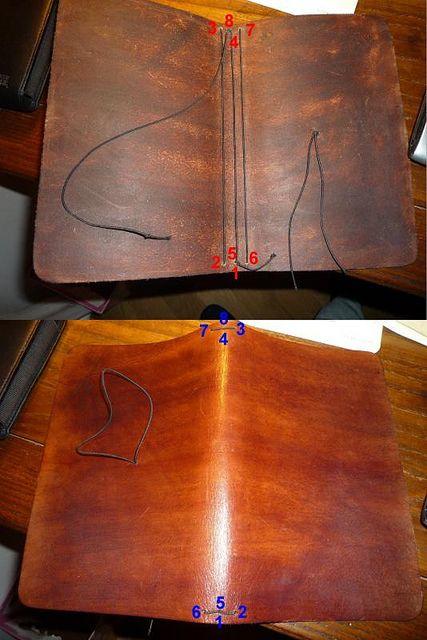 altro sistema ,tre elastici ,ma la copertina deve essere fatta molto più lunga per non far sporgere il tutto