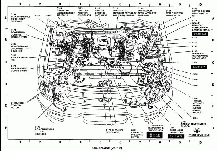 2002 Ford F 150 5 4l Engine Diagram Wiring Diagram Multimedia Multimedia Wallabyviaggi It