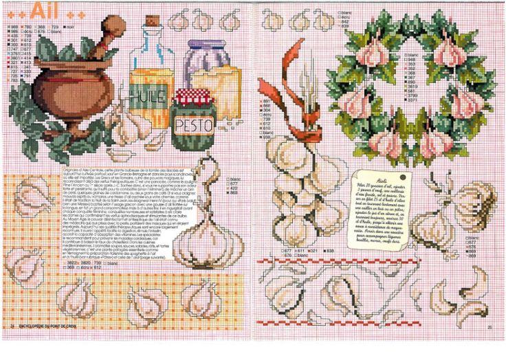 Смотреть encyclopedie du point croix