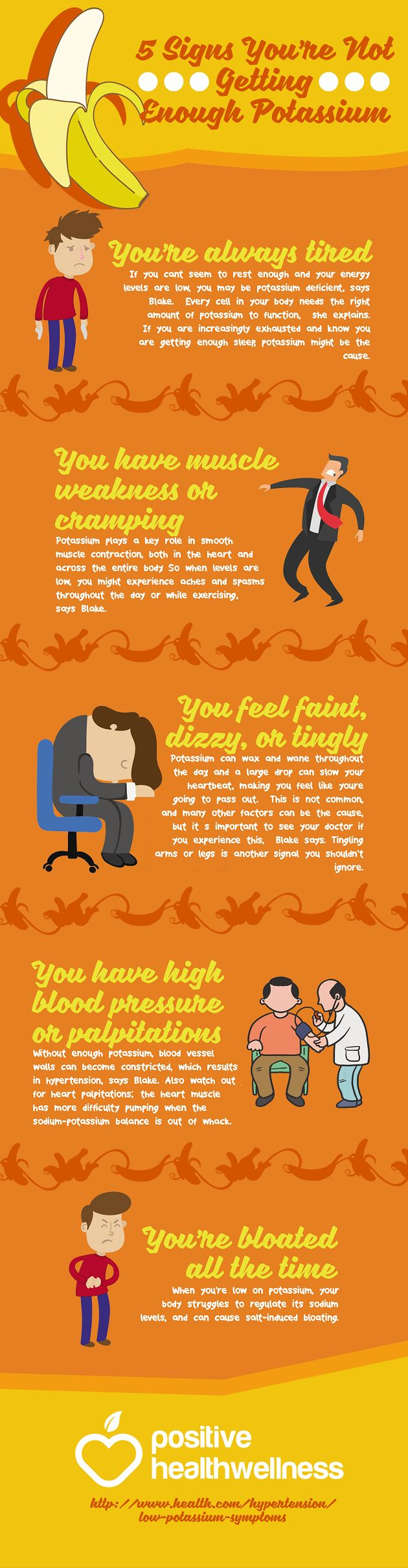 5 Signs You're Not Getting Enough Potassium – Positive Health Wellness Infographic