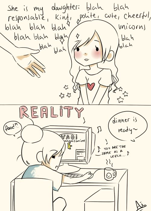 Yup. lol. Reading manga and listening to kpop, or jrock. Then pinning to all my obsessions.