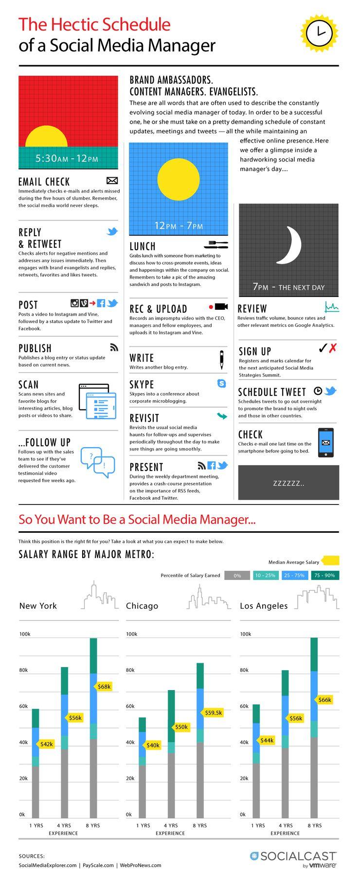 Working schedule för Social Media Manager