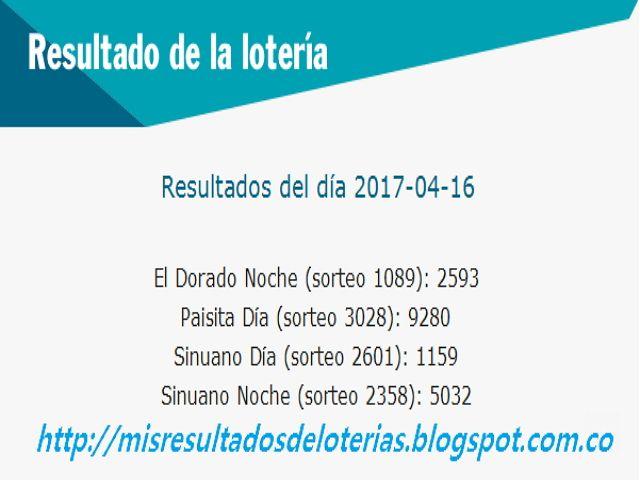 Resultado de la Lotería: Resultados de las loterías de Colombia | Resultado...