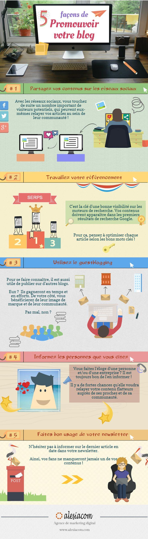 [Infographie] 5 façons de promouvoir efficacement votre blog sur le web