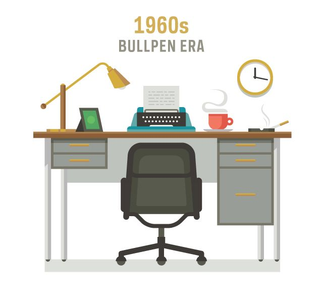 The evolution of office furniture history interior for Office design history