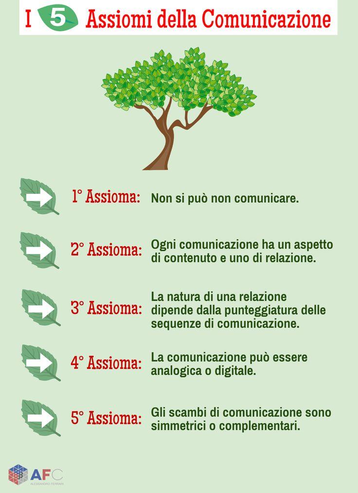 I 5 Strumenti Segreti Della #Comunicazione Efficace https://www.afcformazione.it/blog/i-5-strumenti-segreti-della-comunicazione-efficace