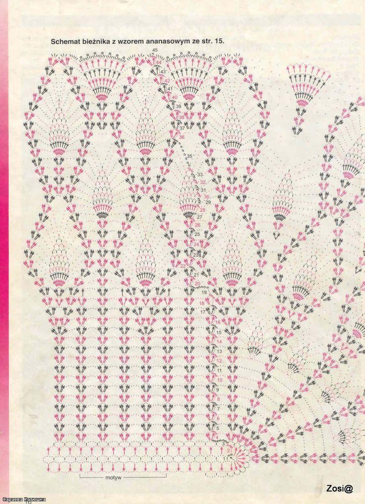 pineapple doiley pattern | Crochet oval pineapple doily, crochet pattern