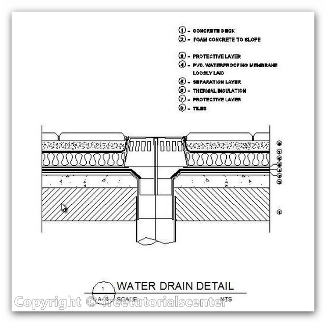 1213 best autocad details images on pinterest cad for Drainage drawings for my house