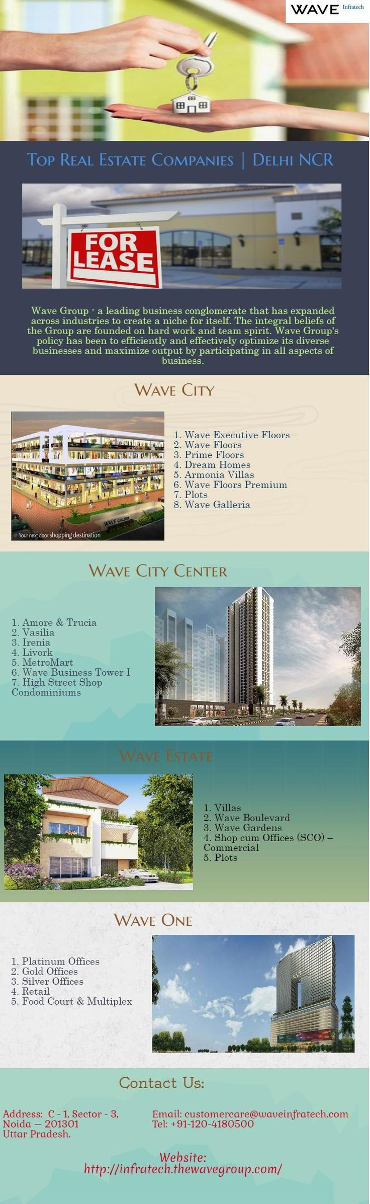 Wave Infratech is introduced as one of the real estate arm of all Wave Group. It has become a famed name and a leading players in the real estate sector. As one of the largest commercial and residential landmarks, it also provide best 2 BHK Flats in Delhi and house product with ultra luxury services, Multi-use Studio Apartments, Premium Offices, Mall and Multiplex.