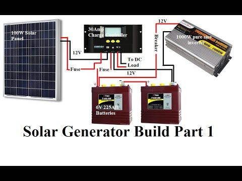 Diy Portable Solar Power Generator Part 1 Youtube Be