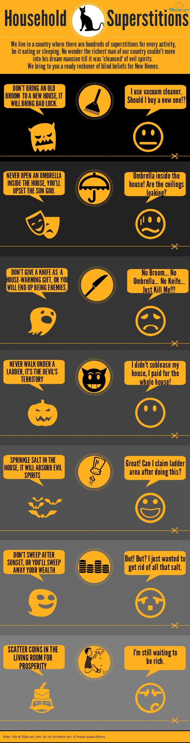 #superstition related to #house  #Infographic