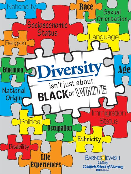 culture diversity within The challenge that diversity poses, therefore, is enabling your managers to  capitalize on the mixture of genders, cultural backgrounds, ages and lifestyles to .