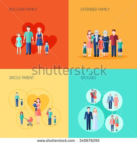 essay on nuclear and extended family Introduction what s the difference between extended family and nuclear family in economic terms why in society there are more nuclear families than extended families from an economic term, what is the main causation for shift in extended family to nuclear family.