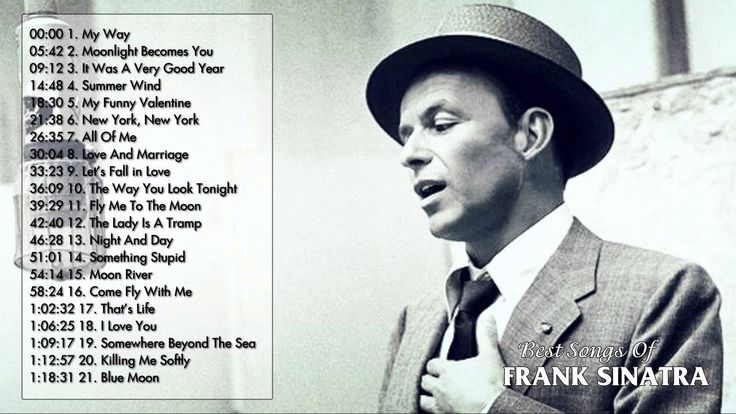 Frank Sinatra's Greatest Hits | The Best Songs Of Frank Sinatra | Full A...