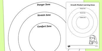 Growth Mindset Learning Zones Activity Sheet