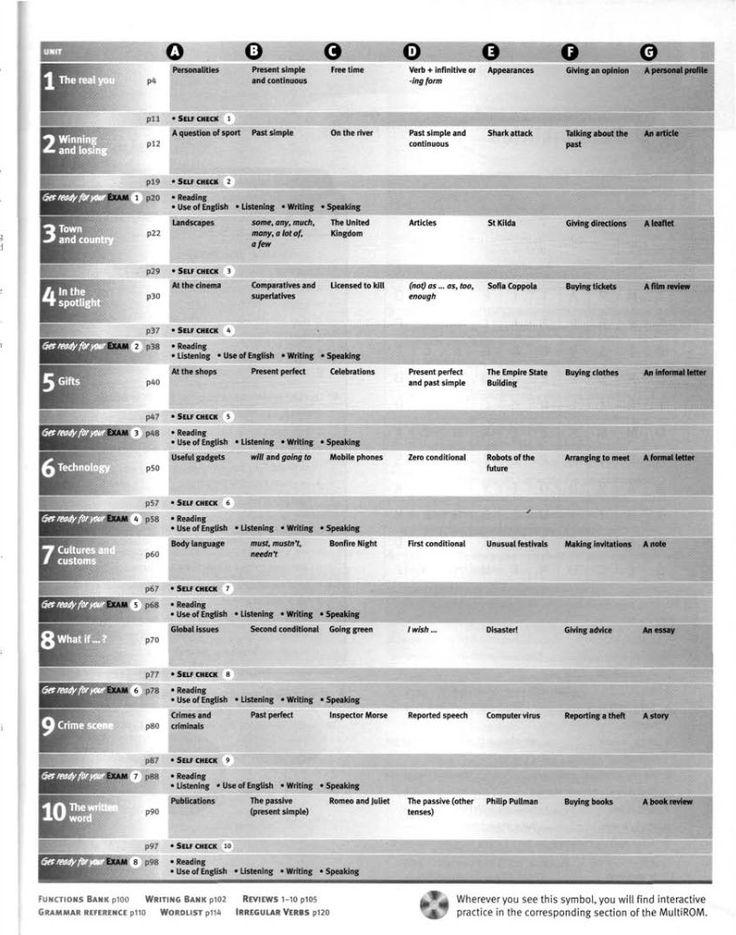 Русский язык 2 класс соловейчик упражнение 298.представь в лесу две ёлки