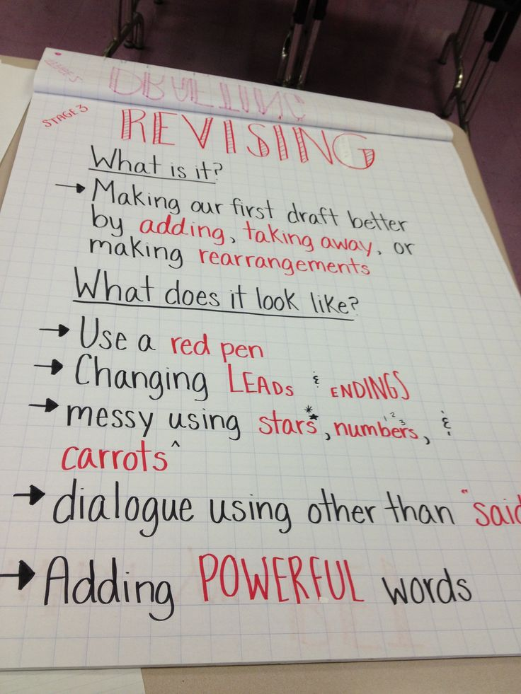 Classroom Rules Ideas ~ Images about th grade writing unit revising