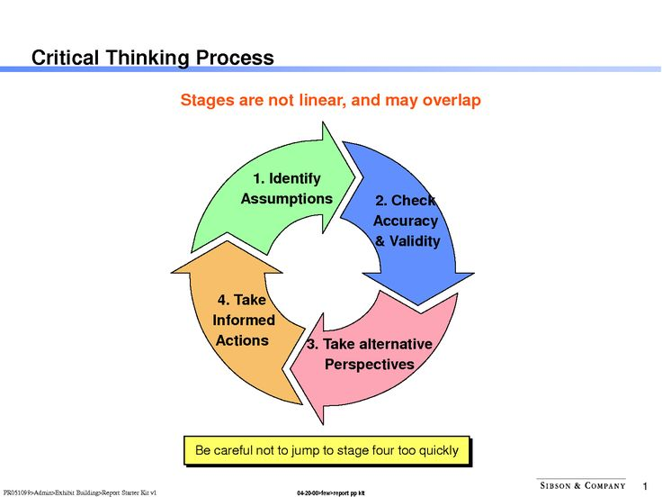 5 steps in critical thinking Free critical thinking papers, essays, and research papers.