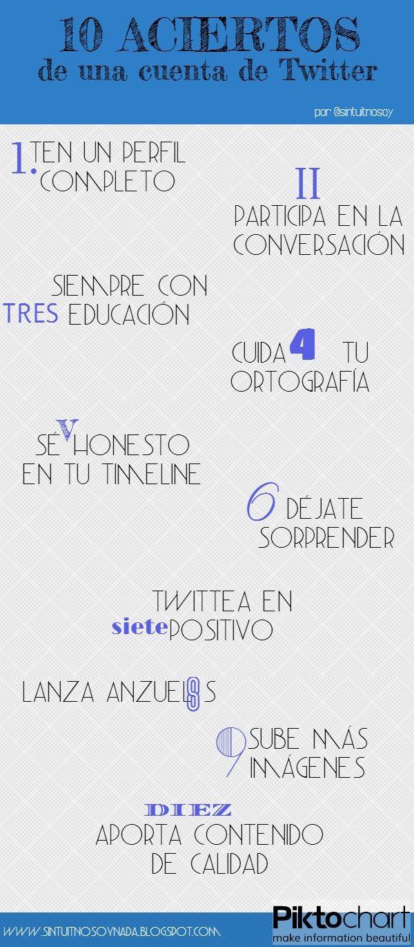 10 aciertos de una cuenta de Twitter. #infografia #socialmedia