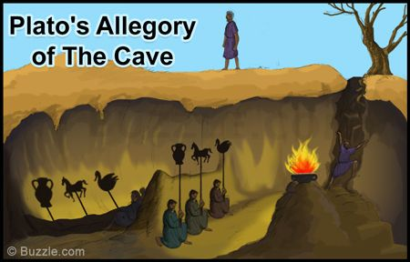 Plato's Allegory of The Cave: Meaning and Interpretation
