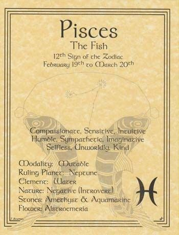 Pisces Zodiac Parchment Book of Shadows Page or Poster | eBay