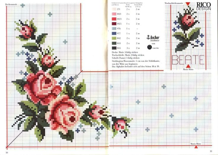 cross stitch table cloth pattern kanaviçe masa örtüsü etamin xstitch rose