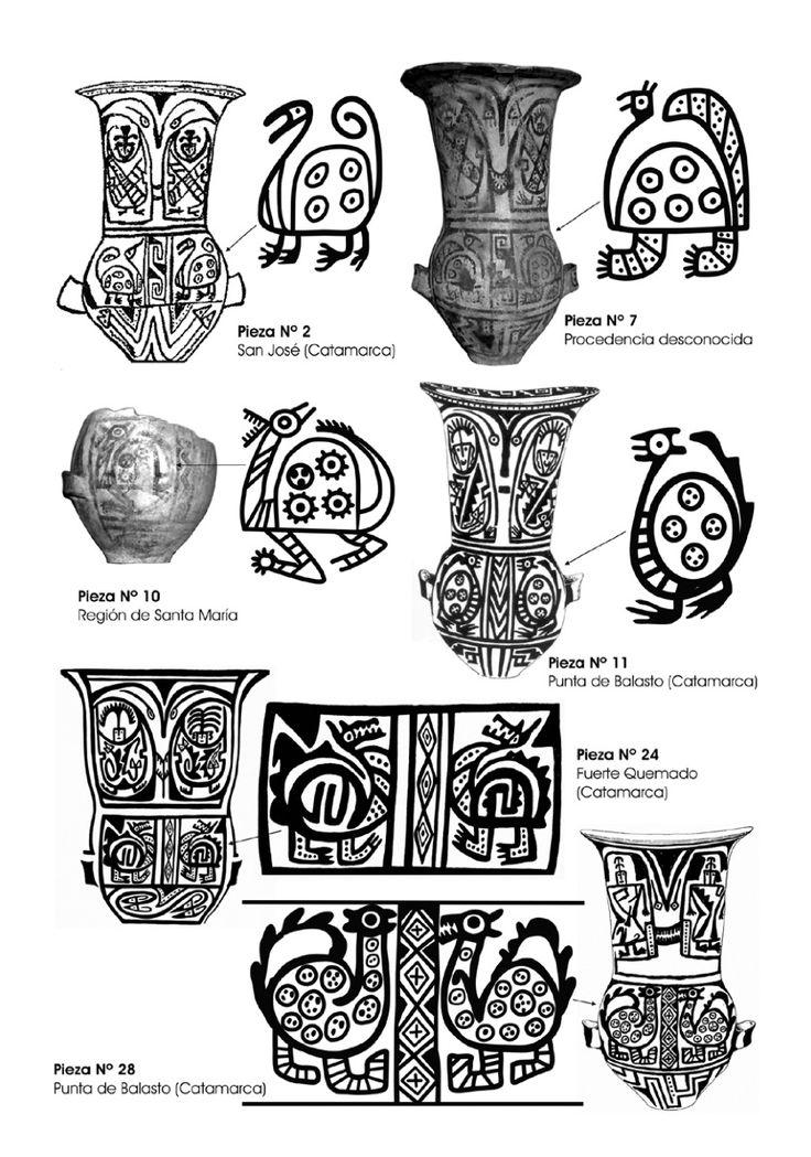 El jaguar en las sociedades Andinas, iconografía cerámica del período Tardío en Yocavil (Noroeste Argentino)