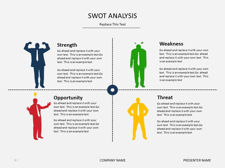 PowerPoint slide templates - SWOT Analysis Template