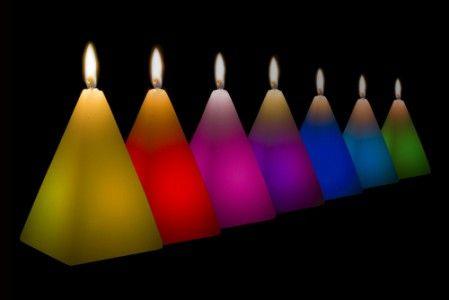 El significado de las velas de colores