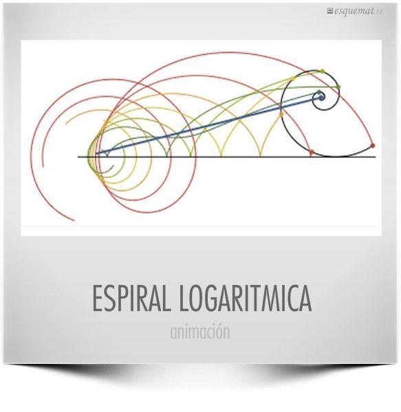 Esquemat Espiral logarítmica animada de @notemates