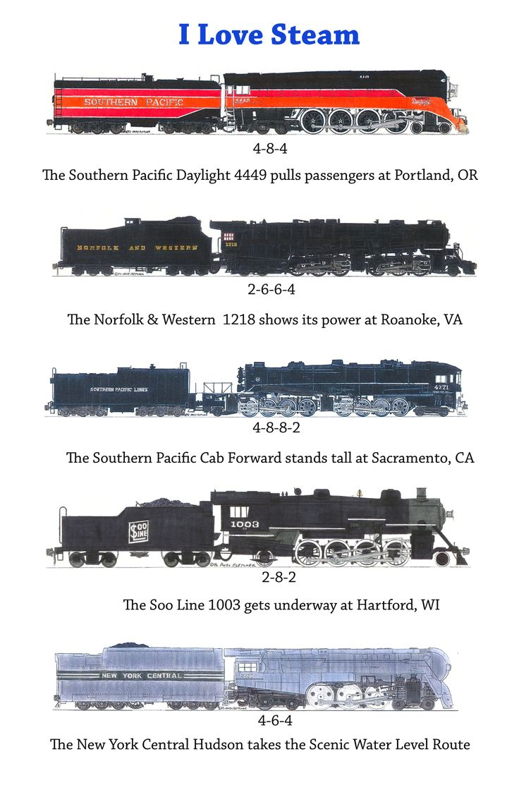 Some Of My Steam Engine Drawings 2 Trains Art By A