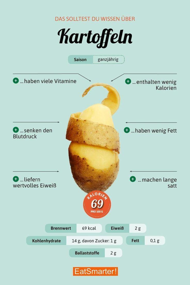 Kartoffeln Vitamine