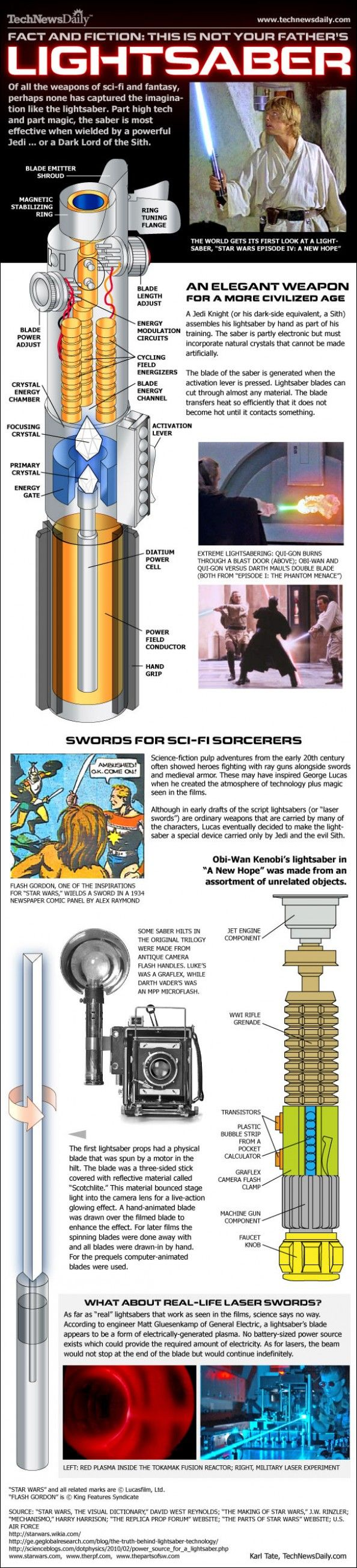 How Star Wars Lightsabers Work. One of the coolest weapons in sci-fi and movie history is the lightsaber. First introduced in Star Wars, it is one awesome piece of weaponry. This infographic shows the inner-workings of the lightsaber and how its powers can be used for good or evil depending on whose hands it is in. Read on for more fun lightsaber facts and how it has evolved over the years.