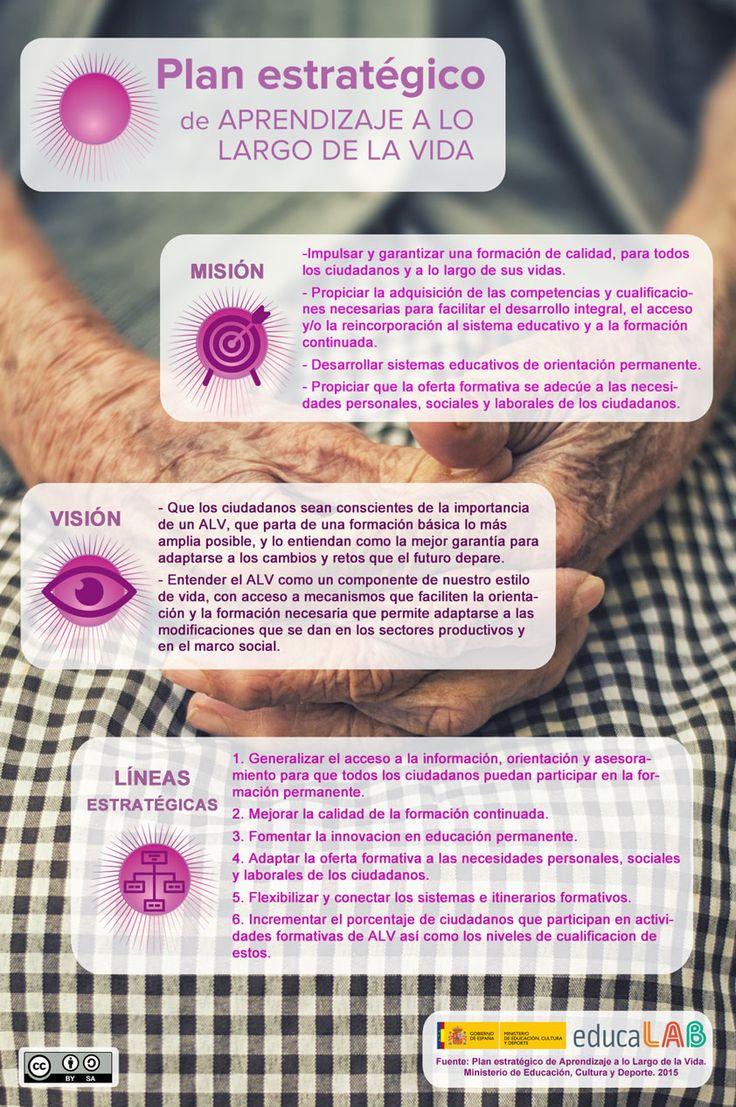 26 best Las Tic en Educación de Adultos images on Pinterest   Info ...
