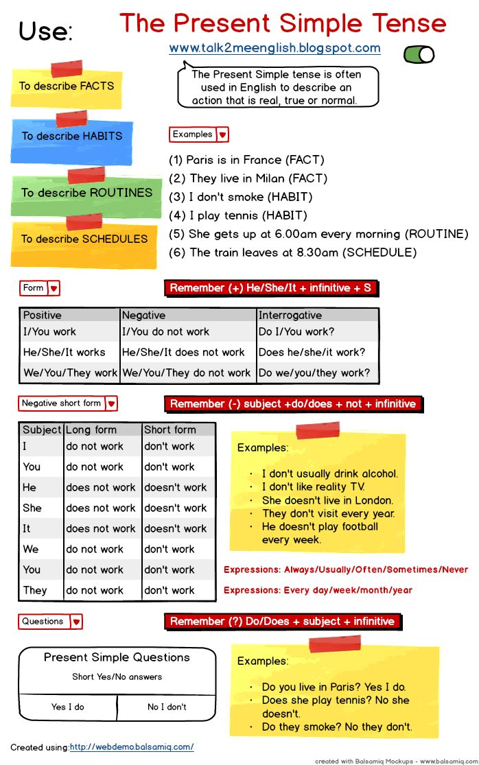 Printables One Thousand Sentence Of Simple Present Tense 1000 images about ingles on pinterest grammar lessons teaching the present simple 1 back to basics