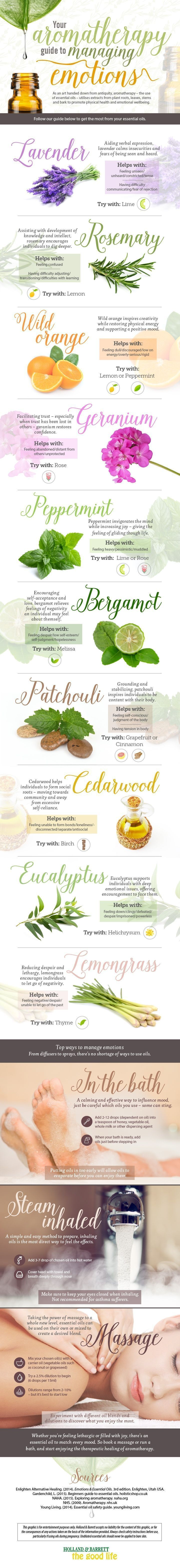 INFOGRAPHIC: Using aromatherapy to support your emotional health