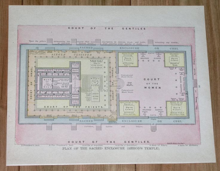 1910 ORIGINAL 2 MAP SET HEROD'S SECOND TEMPLE JERUSALEM BIBLE PALESTINE ISRAEL   eBay