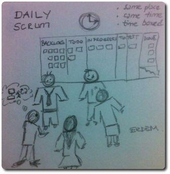 Günlük Scrum Toplantılarındaki Klasik Hatalar   Erdem Seherler