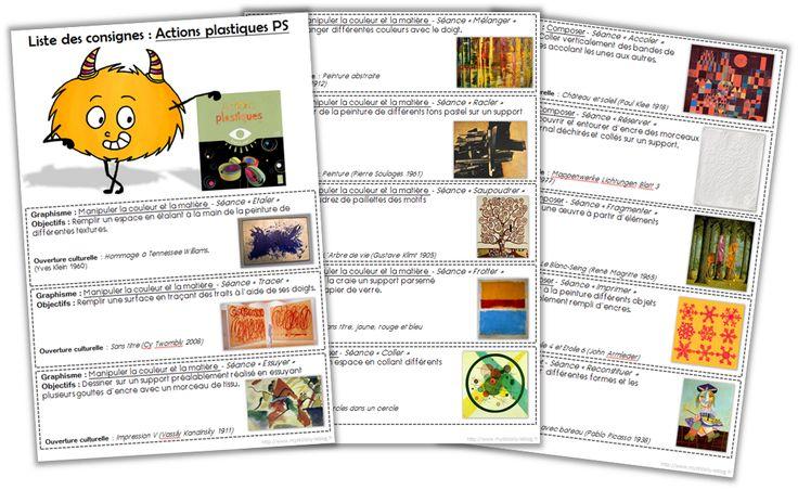 Collection « C'est à voir » – Actions plastiques PS-MS-GS – Consignes à coller