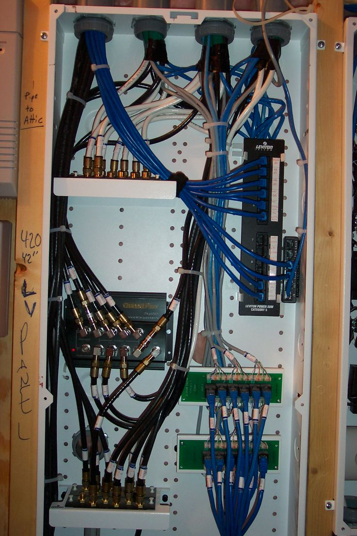 whole house structured wiring / networking set-ups ... new home network wiring design home network wiring panel #15