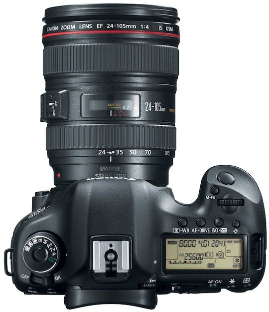 Canon EOS-5D Mark III.. This camera.. I can't even.. Its just.. Oh..