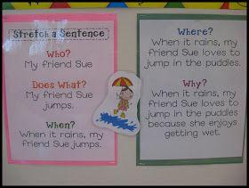 "Kindergarten Lifestyle: The ""Kindergarten"" Writing Process"